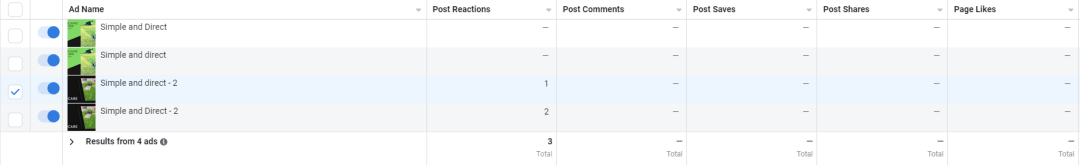 Direct ads social results